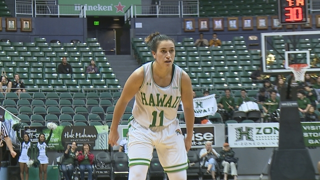 Warriors and Wahine basketball head out on the road